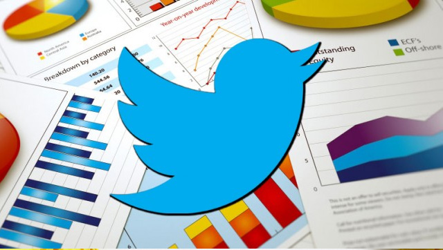 Six Pro Tips for Using Twitter Analytics in Your Social Marketing Strategy